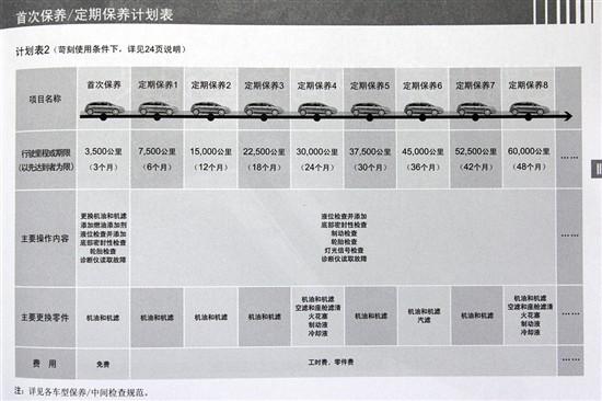 东风雪铁龙C5保养手册