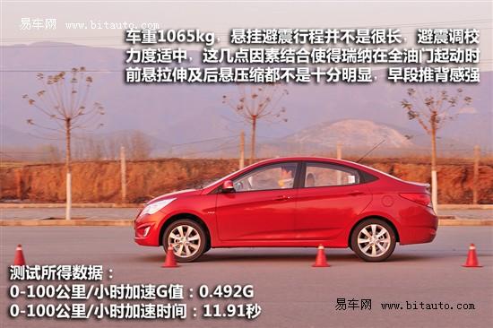 北京现代瑞纳 1.4L自动豪华型 加速成绩:0-100公里/小时 11.91秒-现图片