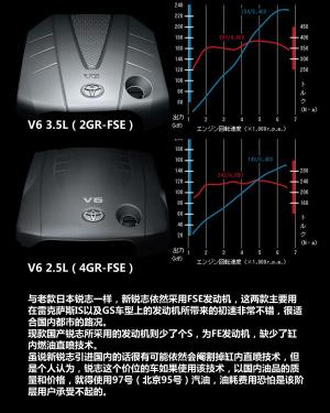 Mark X(海外)2013款锐志官方图解图片