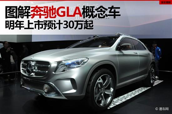 2013上海车展 实拍图解奔驰GLA概念车