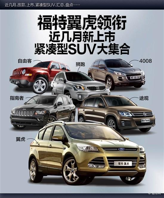 福特翼虎领衔 近几月上市紧凑型SUV大集合