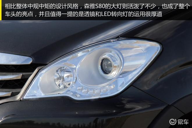 森雅S80-图解