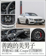 S63 AMG Coupe官图解析图标