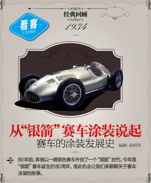 SLS AMG银箭赛车到赛车涂装图片