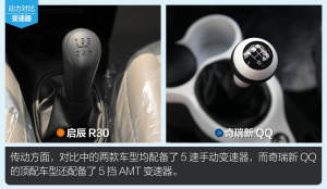 启辰R30R30对比QQ图片