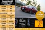 广汽丰田雷凌1.8GS-L CVT领先版-图解