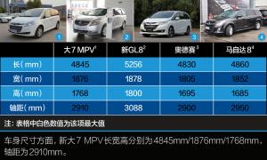新大7 MPV实拍2015款纳智捷大7 MPV图片