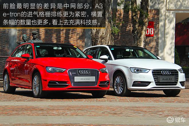 A3 Sportback e-tron 图解-红色