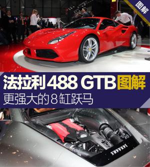 法拉利488法拉利488 GTB实拍图解图片