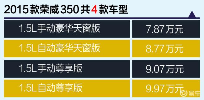 荣威350003