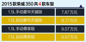 荣威350003图片