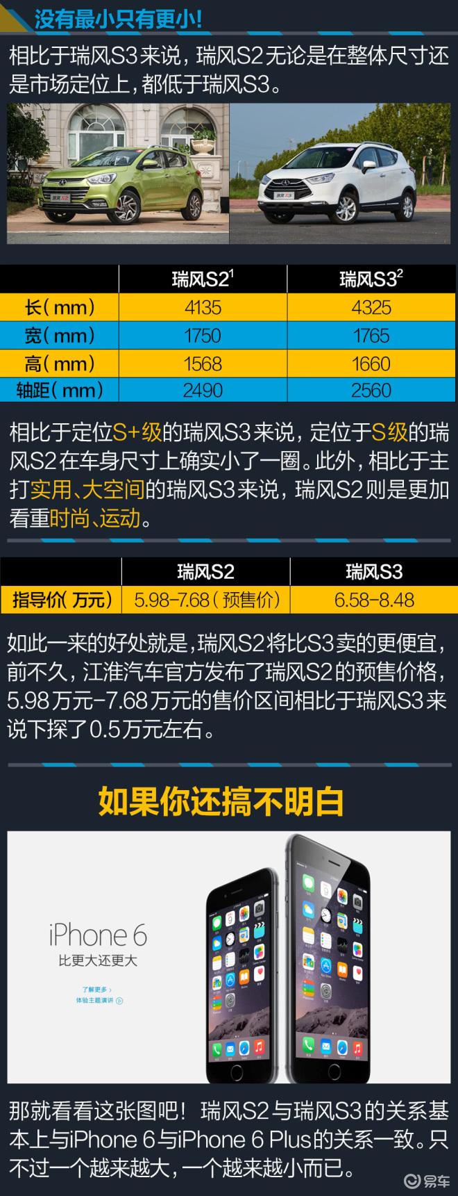 瑞风S22015款 1.5L MT 豪华智能型