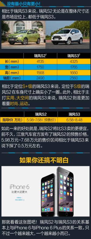 瑞风S22015款 1.5L MT 豪华智能型图片
