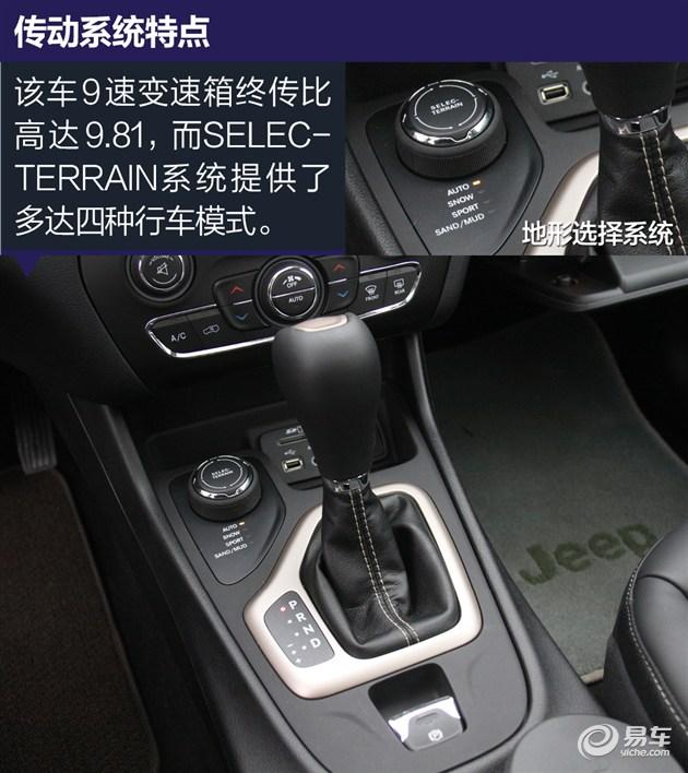国产jeep自由光图解