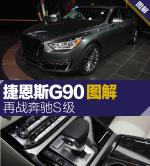 捷恩斯G90捷恩斯G90图解 合格的继任者/再战奔驰S级图片
