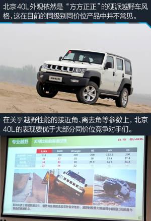 北京40L北京40L 2.3T自动图片