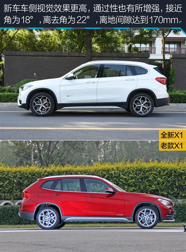 宝马X1评测 最新华晨宝马X1车型详解高清图片