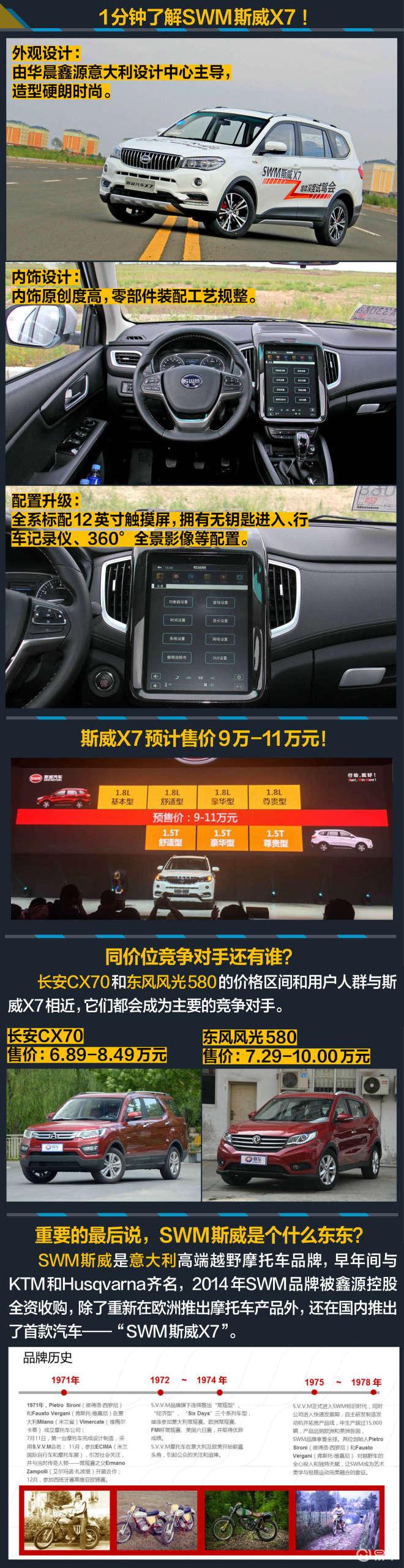 斯威X7 1.8L手动豪华型