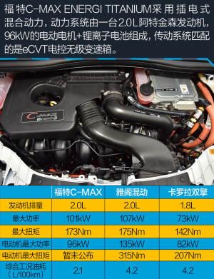 C-MAXC-MAX图片