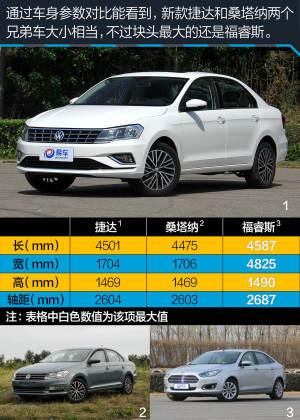 捷达2017款 捷达 1.5L 自动豪华型