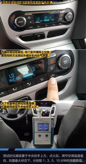 福克斯长安福特福克斯 2012款 2.0L 自动