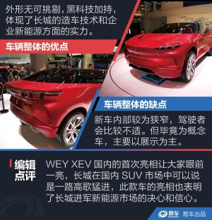 VV7抢先实拍WEY XEV概念车