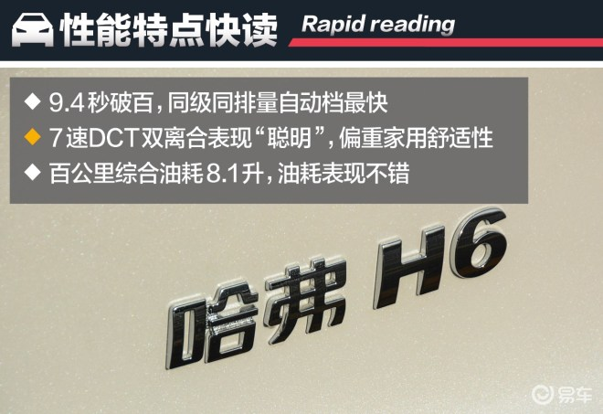 哈弗H6全新1.5T性能测试