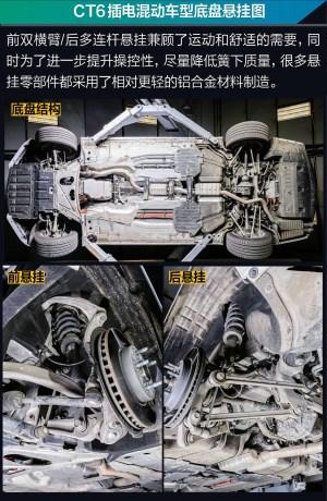 CT6测试凯迪拉克CT6插电混动