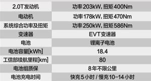 i3新能源车型加速测试汇总