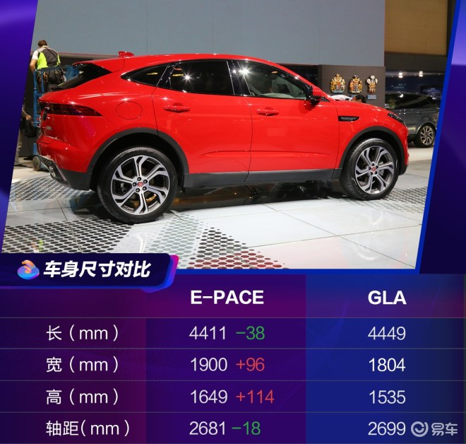 抢先实拍捷豹E-PACE 首款国产SUV/杠上奔驰GLA