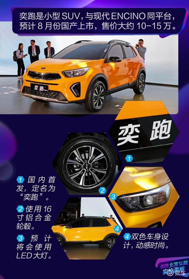 抢先实拍东风悦达起亚奕跑 与劲客竞争的小型SUV ?
