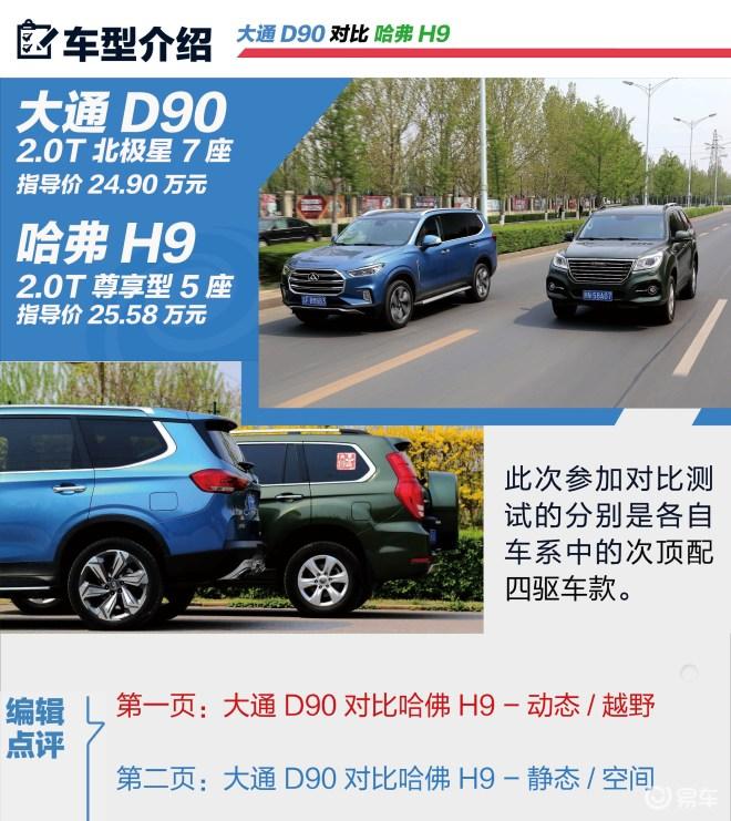 哈弗H9中国式多项全能 上汽大通D90&哈弗H9对比测试