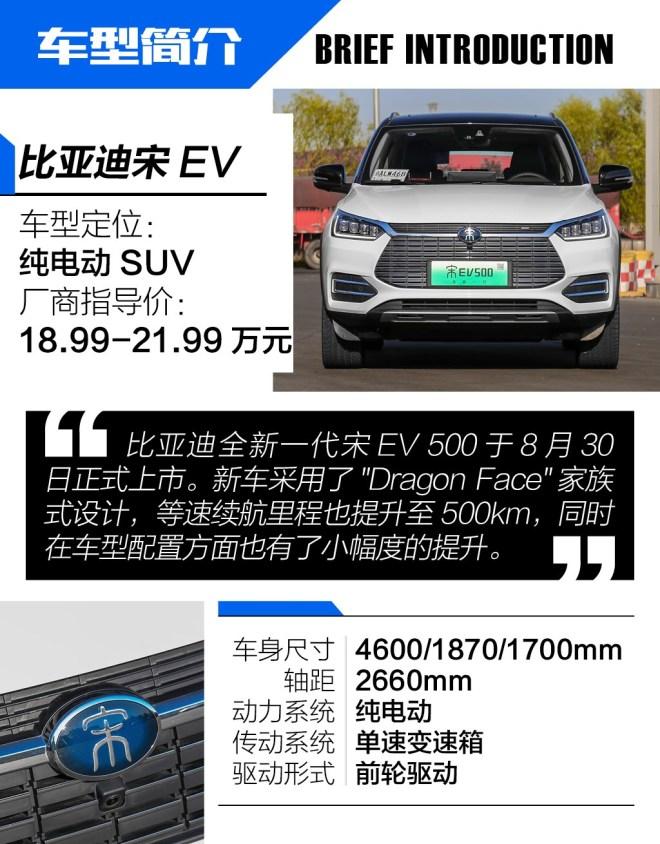 谁说电动汽车远行不靠谱?比亚迪宋EV 500续航挑战赛