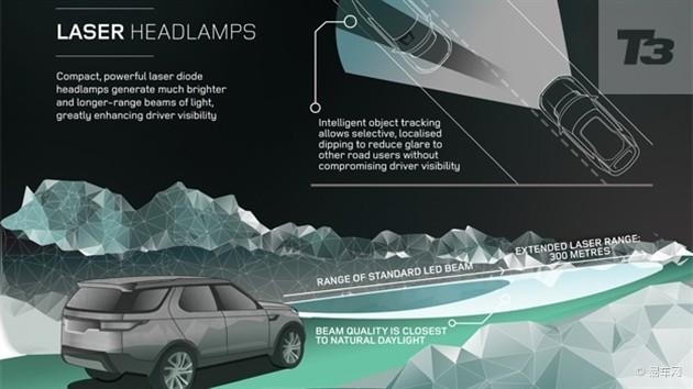 路虎vision概念车外观设计语言