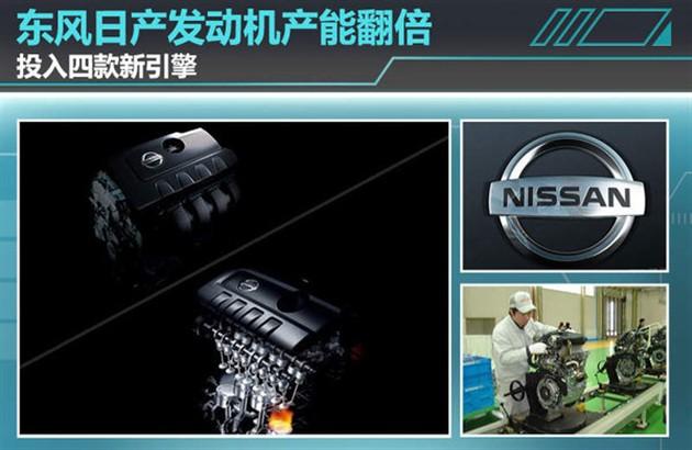 东风日产发动机产能翻倍 投入四款新引擎
