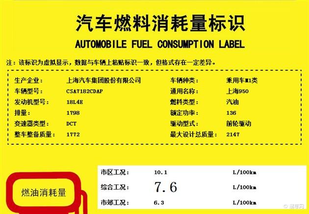 """上汽或借950复活""""上海""""牌 首推1.8T车型"""
