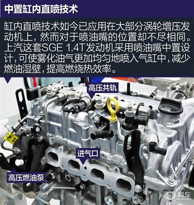 荣威360 1.4T发动机拆解 喷油及活塞连杆高清图片