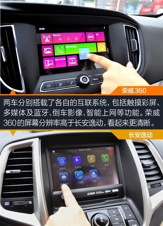 低价高配家轿的较量 荣威360对比长安逸动高清图片