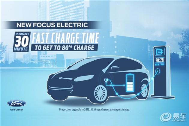 2020年投资45亿美元 福特发力新能源产品