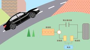 广汽本田雅阁锐混动 一箱油跑1566公里
