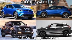 跨界SUV之争 丰田C-HR动态对比日产JUKE