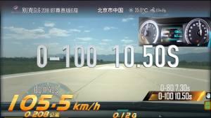 GL6 超级评测测试项目视频总览