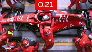 1.97 秒进站!2018 巴西大奖赛法拉利车队