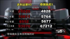 """爱车""""七龙珠""""畅聊国产车的崛起"""