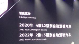 东风日产2020年4款L2级自动驾驶2022年2款L3自动驾驶