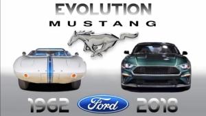汽车历史:福特野马Mustang自1962年至今的发展史!