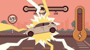 买车必知!电动车最大续航、综合续航和实际的区别