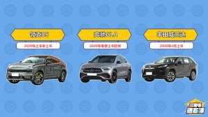 三里屯选车铺:2020年新车推荐《三款即将上市的热门紧凑型SUV》