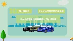 Honda中国发布2019年2月终端汽车销量