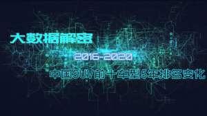 60秒大数据解密,中国SUV前十车型5年排名变化,自主与合资的博弈
